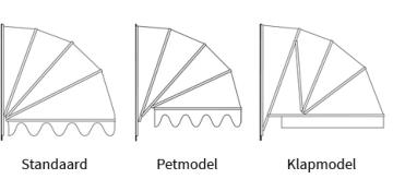 modellen van markiezen